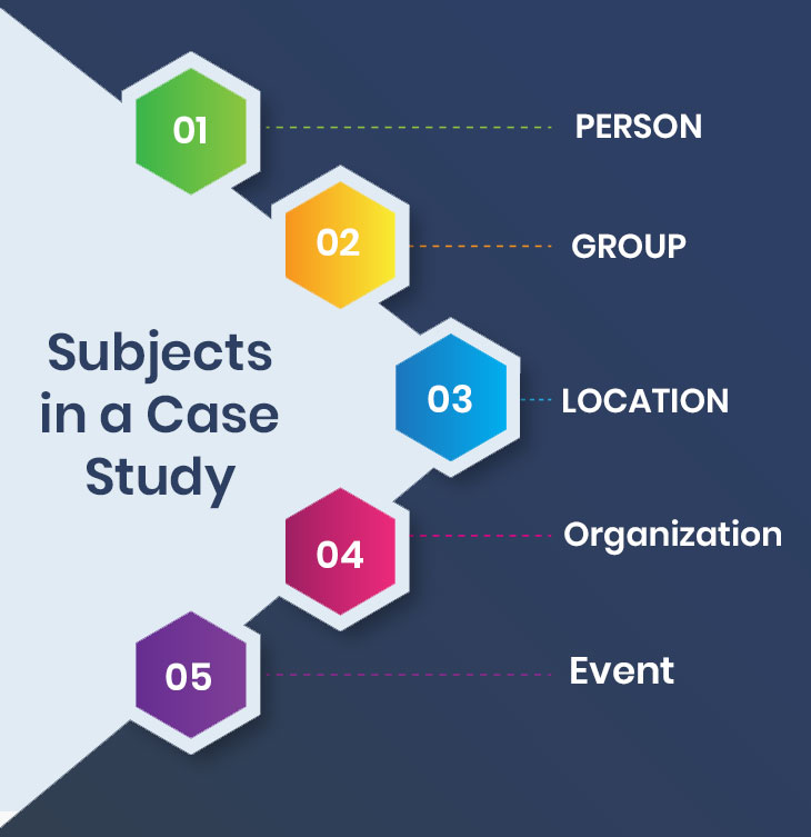 subjects in a case study