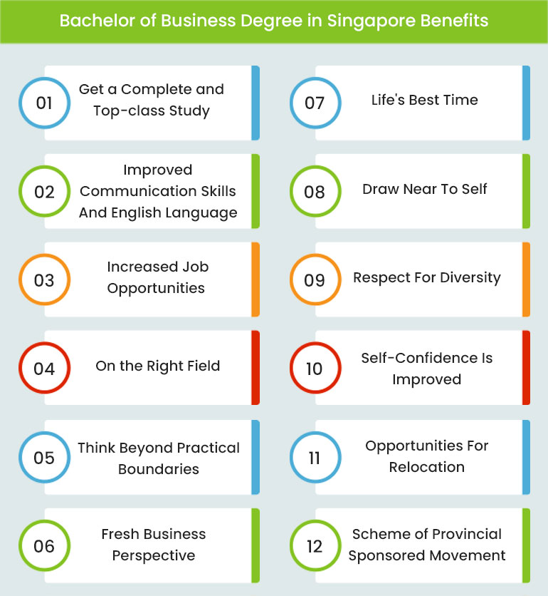 Benefits of Business Degree