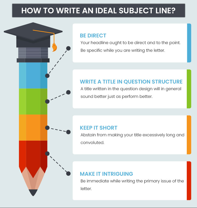 Structure Of A Formal Letter from www.greatassignmenthelp.com