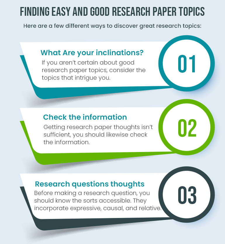 Best topic for term paper dissertation online